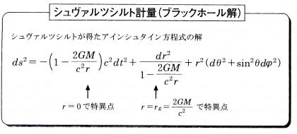 シュヴァルツシルト計量